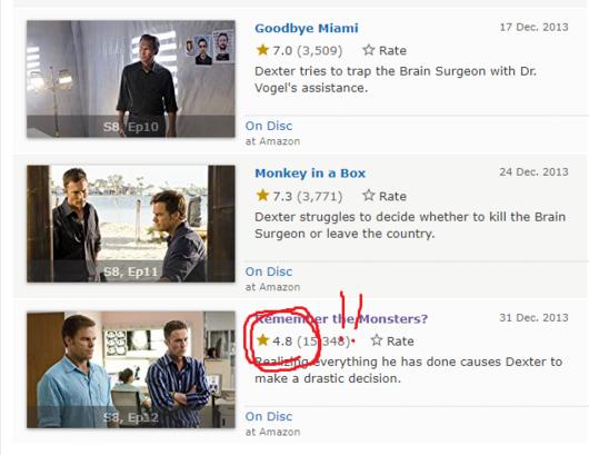 FireShot Capture 21 - Dexter - Season 8 - IMDb_ - https___www.imdb.com_title_tt0773262_episodes.png